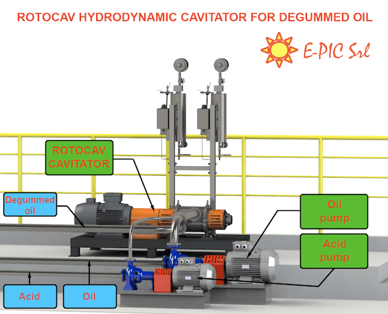 ROTOCAV hydrodynamic cavitator: scheme for edible oils degumming