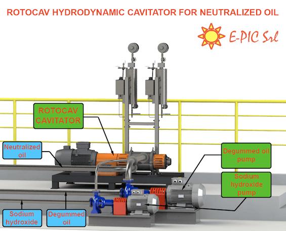 ROTOCAV hydrodynamic cavitator: scheme for edible oils neutralization