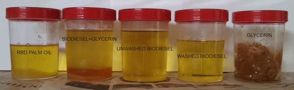 Samples collected from during production of biodiesel using ROTOCAV hydrodynamic cavitator as a booster for the reaction